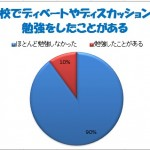 日本人が英会話ができない理由と対策